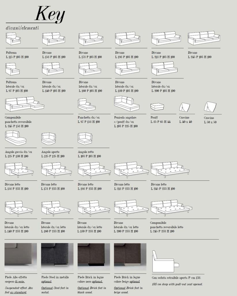 Key_Technical_Sheet
