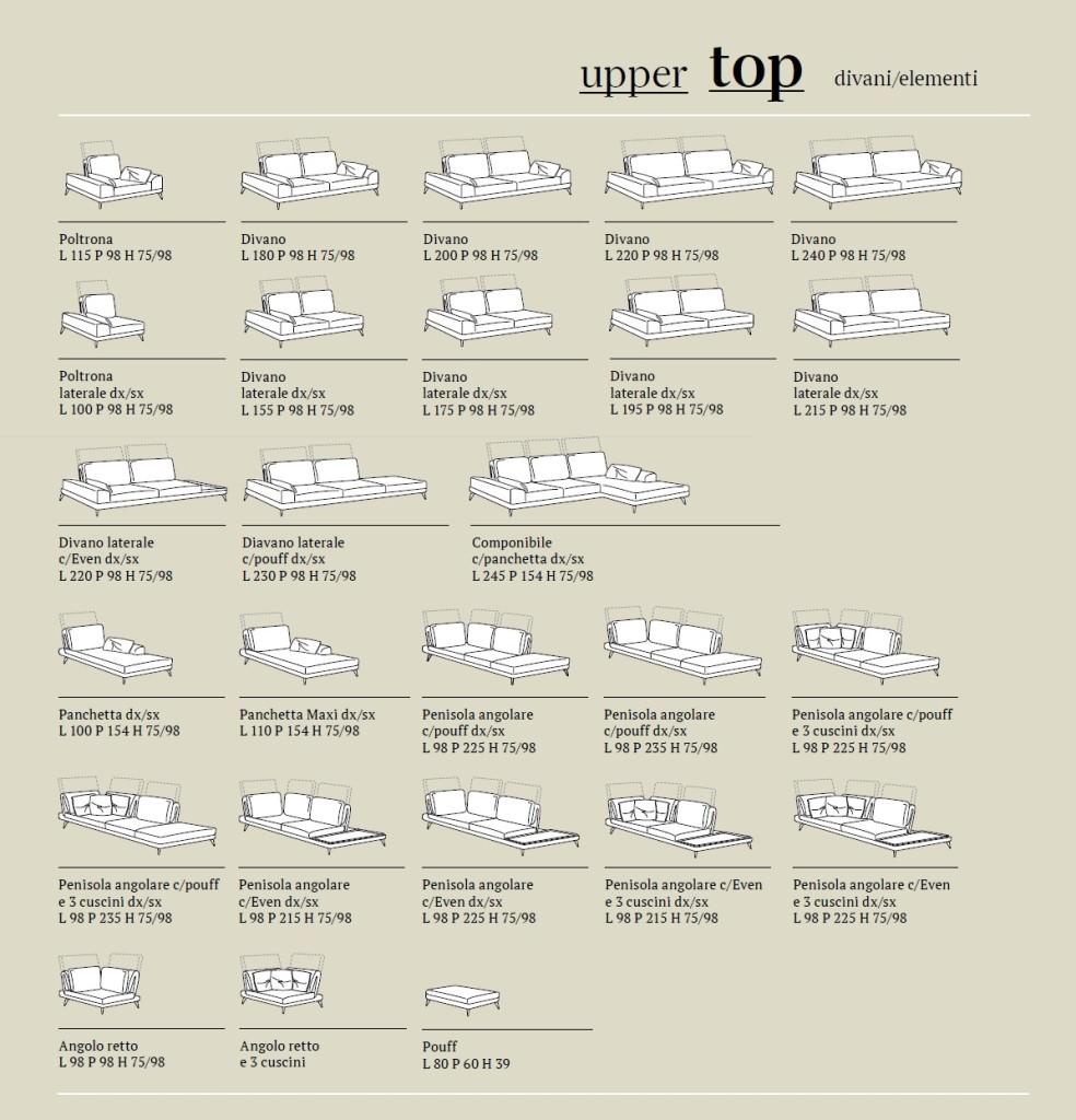Upper_Top_Technical_Sheet