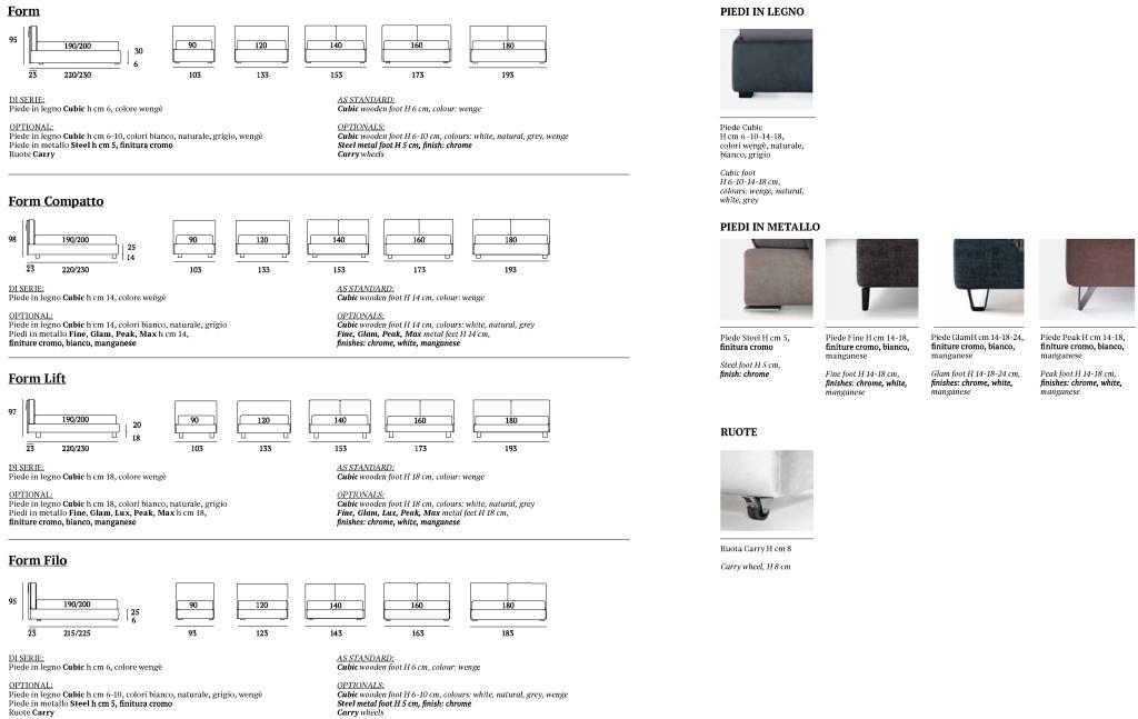 Form_Technical_Sheet