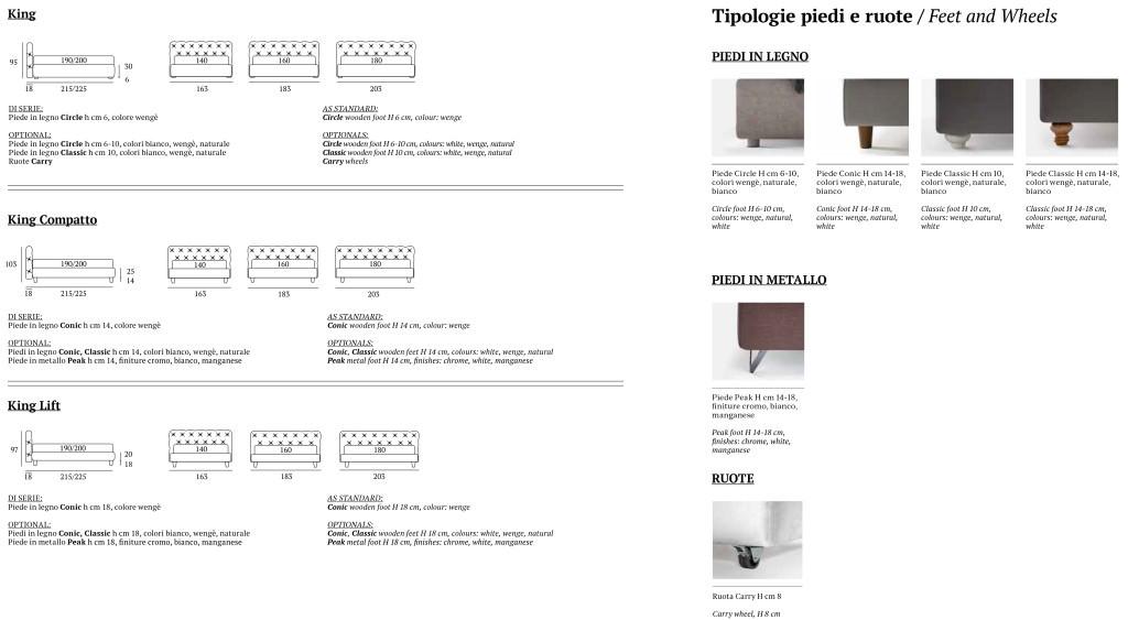 King_Technical_Sheet