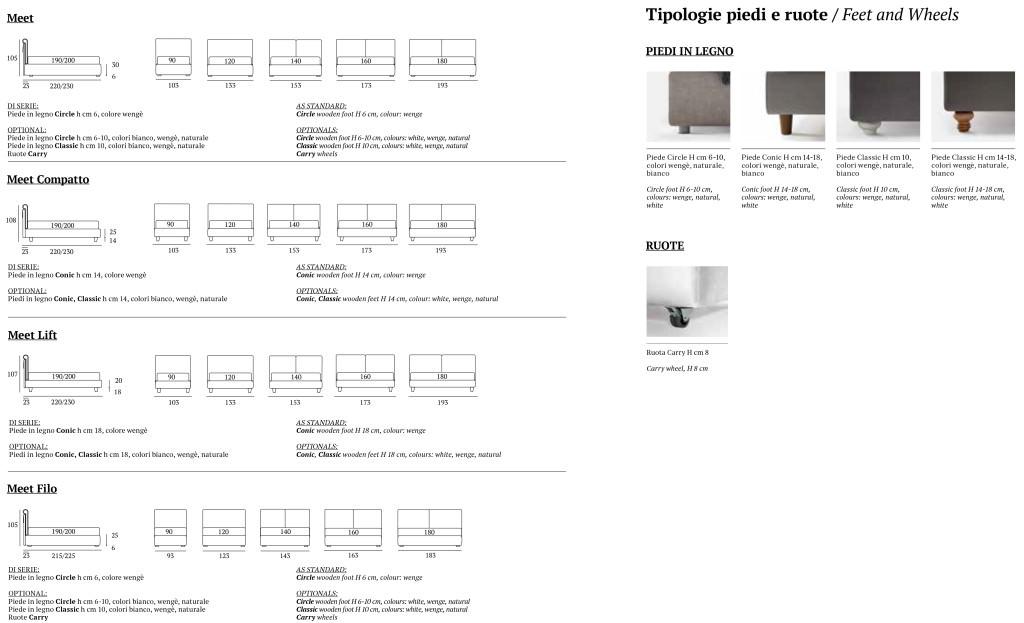 Meet_Technical_Sheet