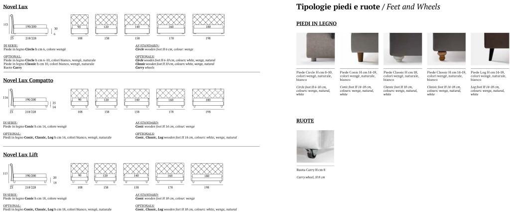 Novel_Lux_Technical_Sheet