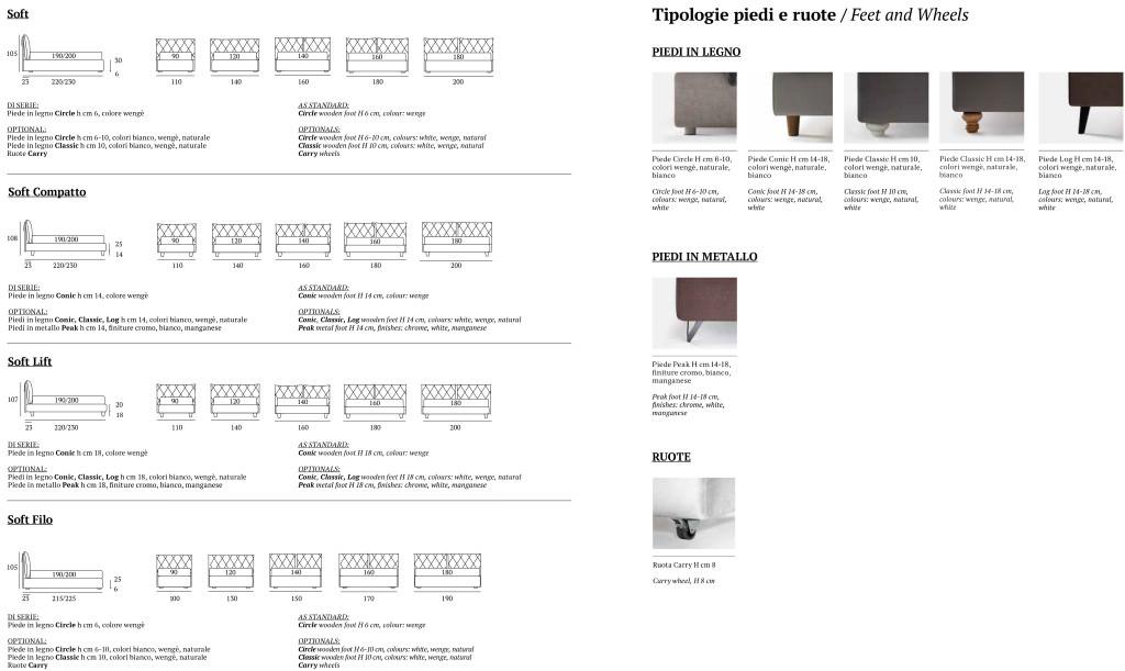 Soft_Technical_Sheet